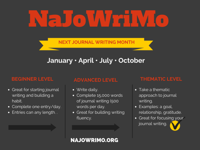 National Journal Writing Month
