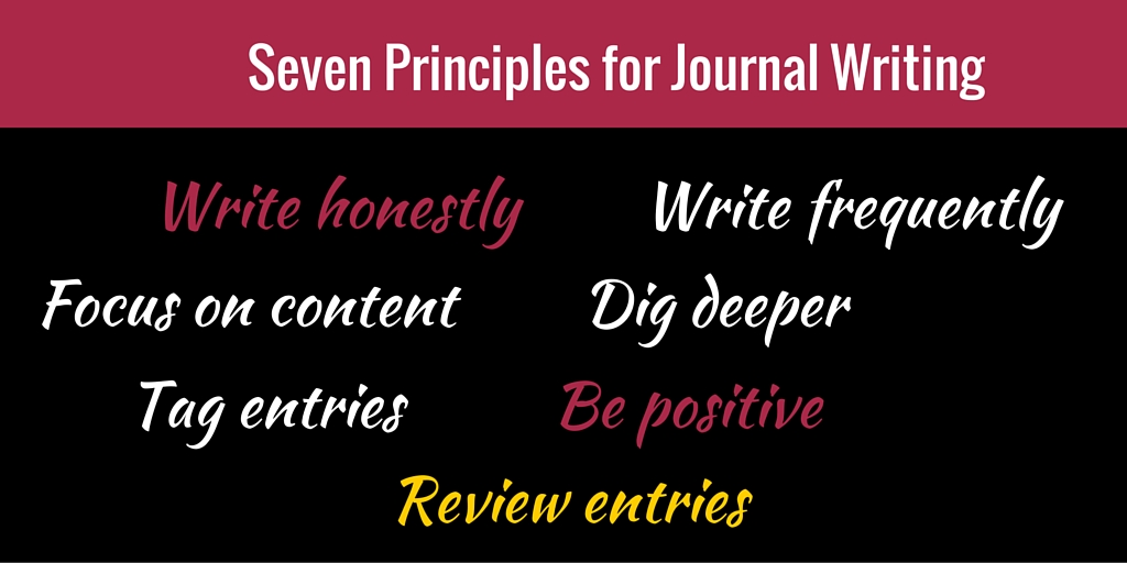 My Seven Principles for Journal Writing; What Are Yours? - National Journal Writing Month