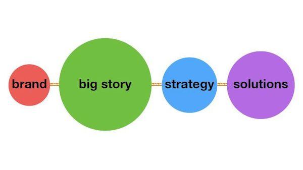 bigstory_2
