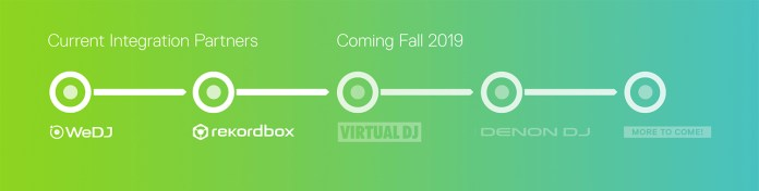 Beatport LINK Roadmap