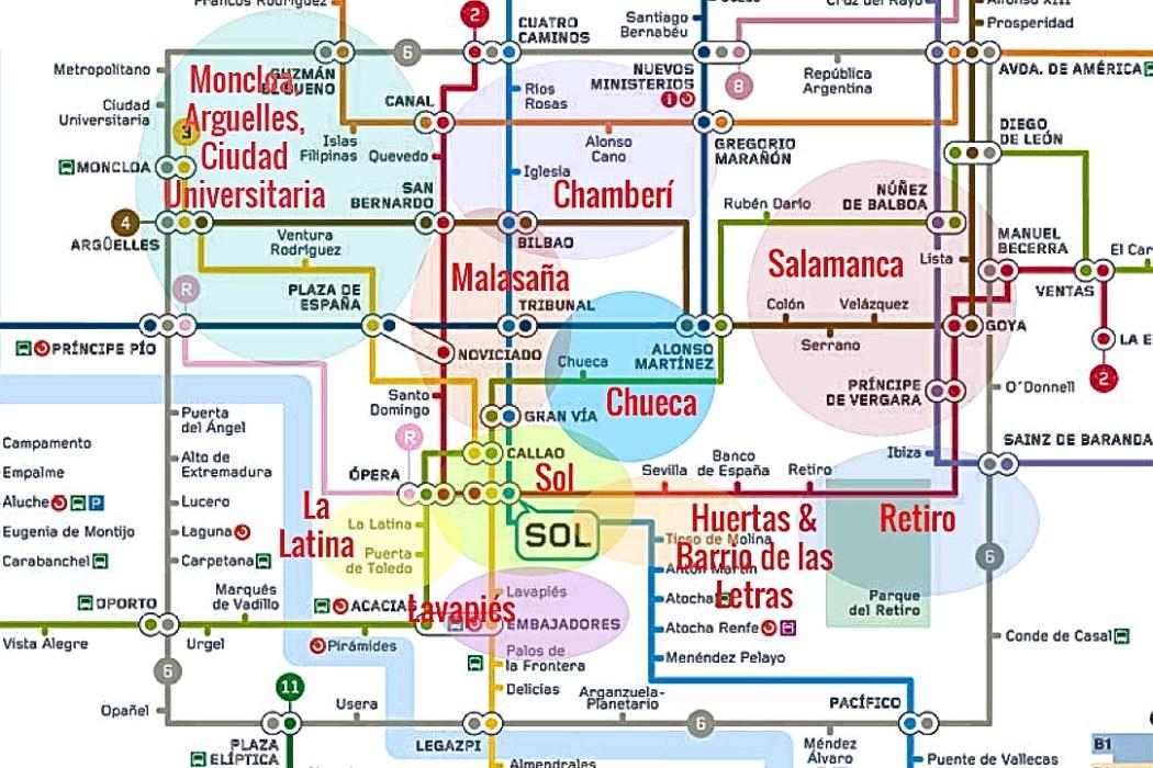 Madrid Neighborhood Overview - Naked MadridNaked Madrid