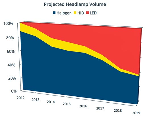 projected-volume