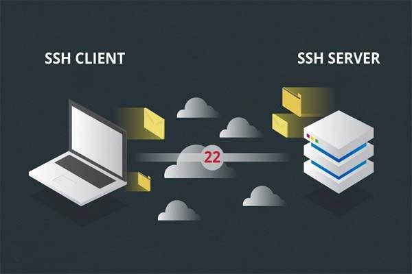 Cara Daftar SSH Secara Lengkap