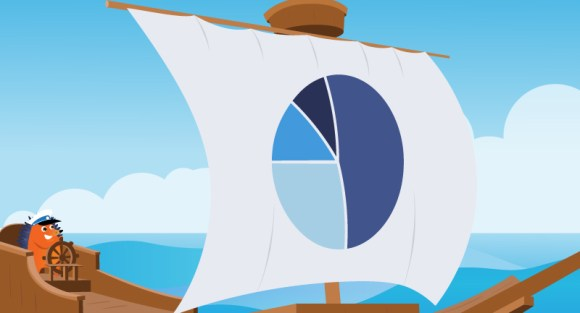 Ship's sail with pie chart