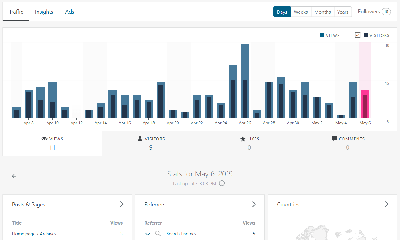 WordPress.com analytics