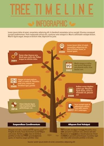 Tree Timeline infographic