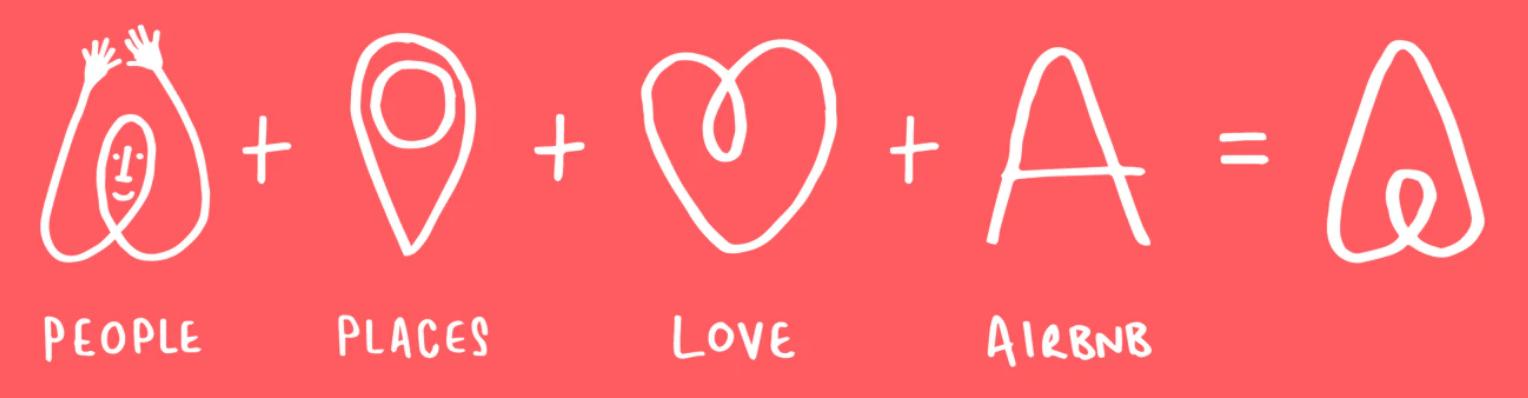 logic behind Airbnb logo