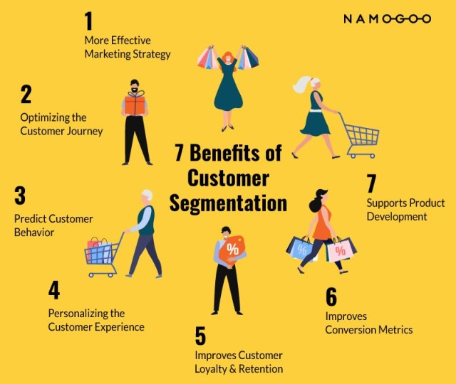 targeting in marketing customer segmentation rfm analysis target market segmentation customer segments examples targeting in marketing examples behavioral segments segmentations in marketing rfm model product segmentation consumer segmentation rfm segmentation rfm marketing customer segmentation analysis user status segmentation b2b segmentation customer segmentation strategy types of customer segmentation client segmentation twilio acquires segment needs based segmentation target customer segment customer segmentation model b2b customer segmentation segmentation in business segmentation base user segments segment acquired by twilio value segmentation retail customer segmentation target market and segmentation persona segmentation the market segmentation strategy known as frequency marketing focuses on profile segmentation consumer segmentation examples retail segmentation target market segmentation examples consumer market segments marketing customer segmentation base of market segmentation demographic marketing examples segmenting business market segment persona audience segments examples target market profiling defining customer segments segmenting b2b markets customer segment pricing target audience segmentation rfm analysis python target market segment strategy selecting which segments of a population to serve is called customer profiling and segmentation loyalty status segmentation rfm customer segmentation value based segmentation account segmentation loyalty segmentation apa itu customer segment key customer segment personality segmentation customer segmentation kaggle rfm recency frequency monetary segmenting customers based on their similarity is a customer segmentation analytics product usage segmentation crm segmentation rfm model marketing market segment profile rfm model python customer groups examples customer segmentation in banking
