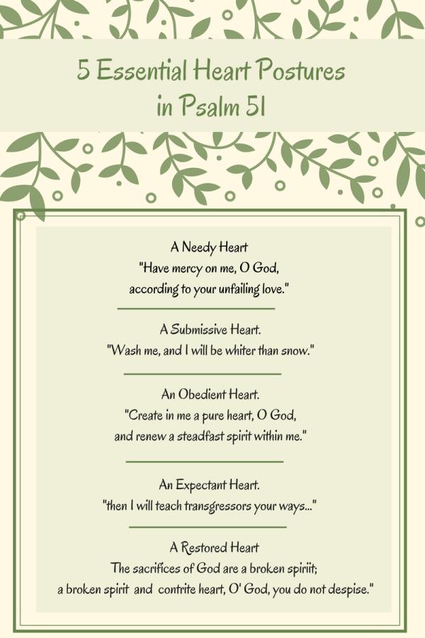 5 Essential Heart Postures