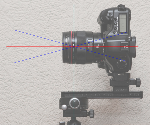 Parallax correctie voor panorama's - zorg dat de rotatie as op de goede plek zit