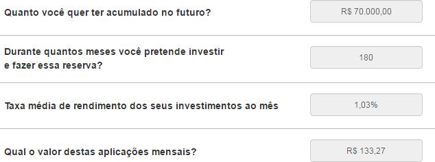 investimento 70 mil