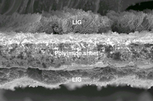 An electron microscope image shows the cross section of laser-induced graphene burned into both sides of a polyimide substrate