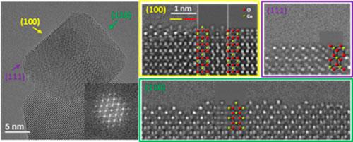 cubic CeO2 nanoparticles