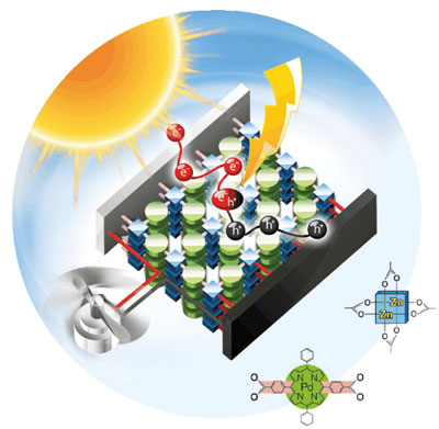Organic solar cells made of metal-organic frameworks