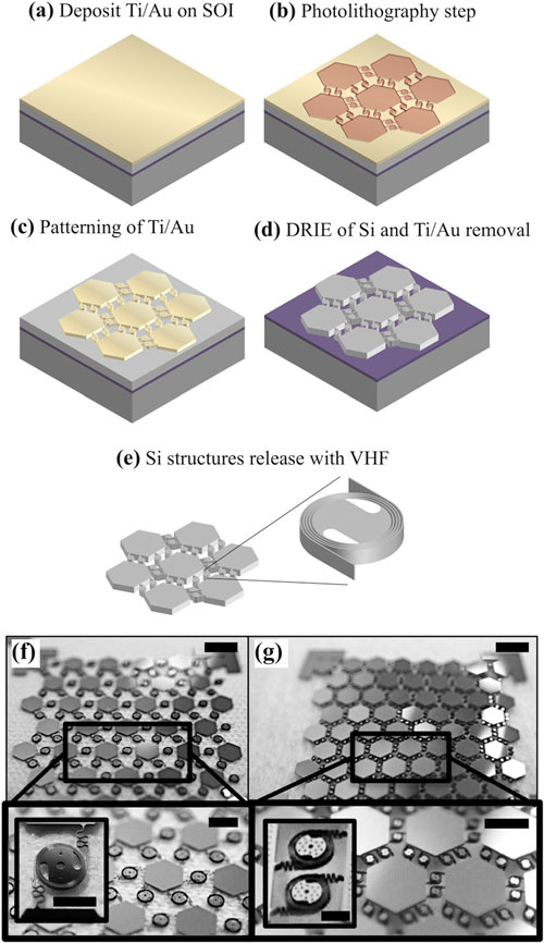 microfabrication process for stretchable silicon