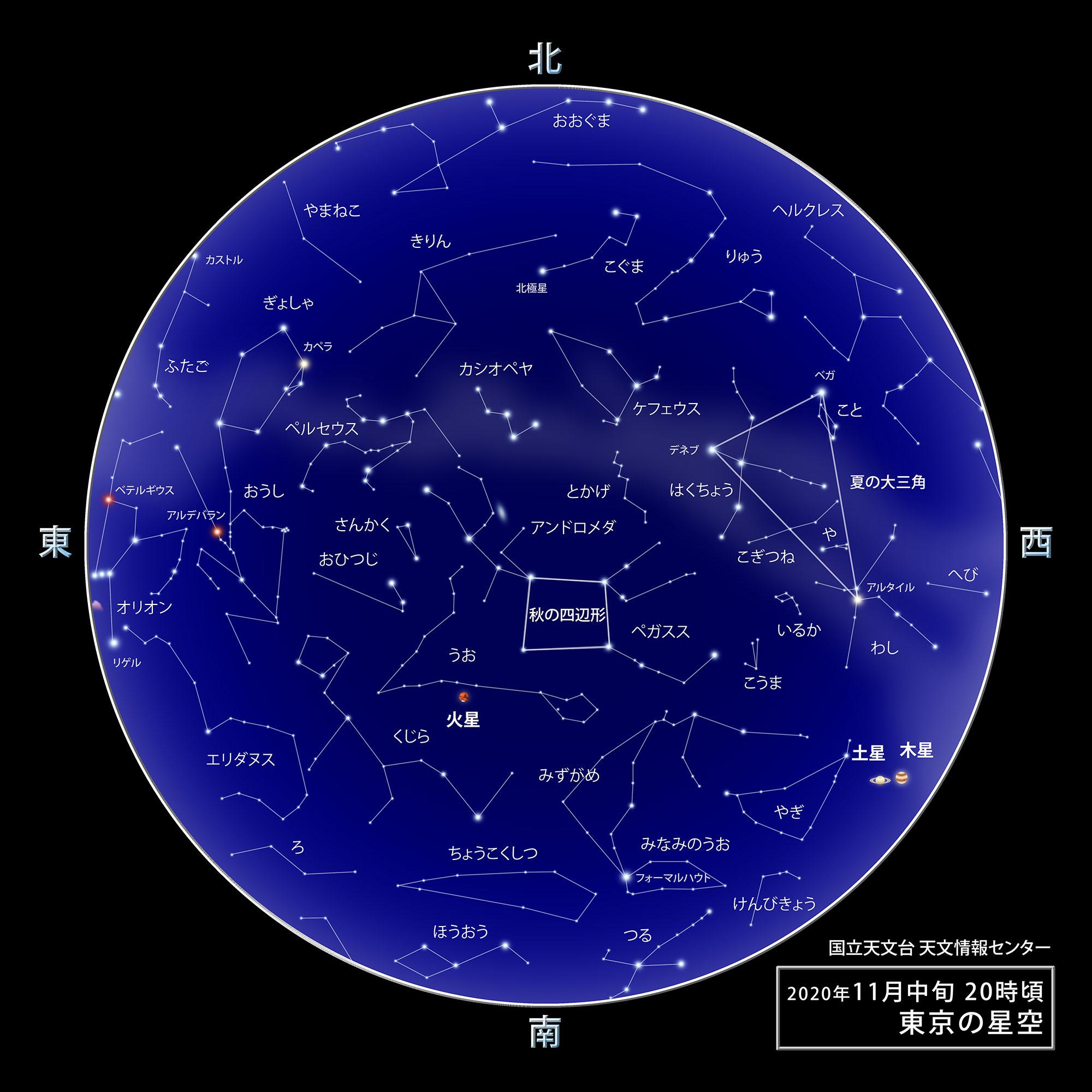 東京の星空・カレンダー・惑星(2020年11月)   國立天文臺(NAOJ)