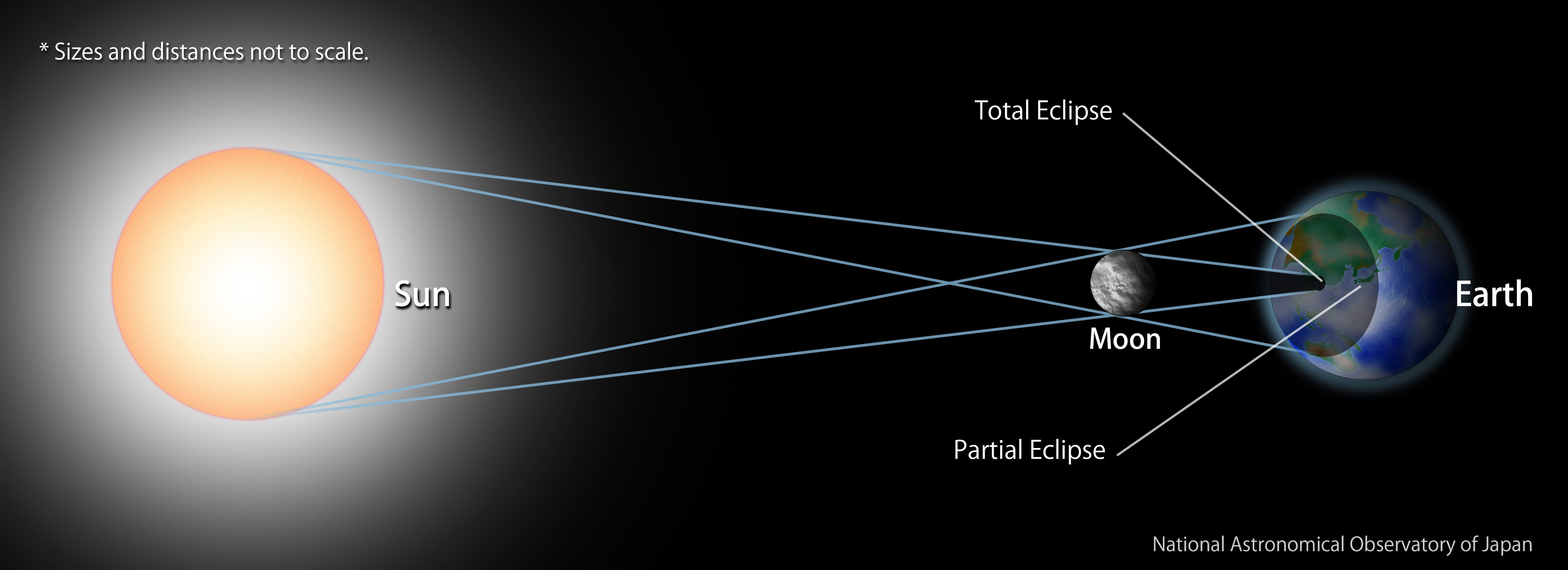 Total Solar Eclipse Not Visible From Japan August