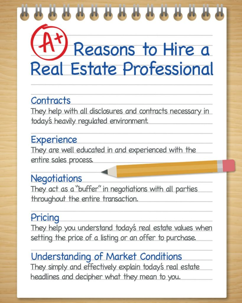 Hire a Real Estate Pro