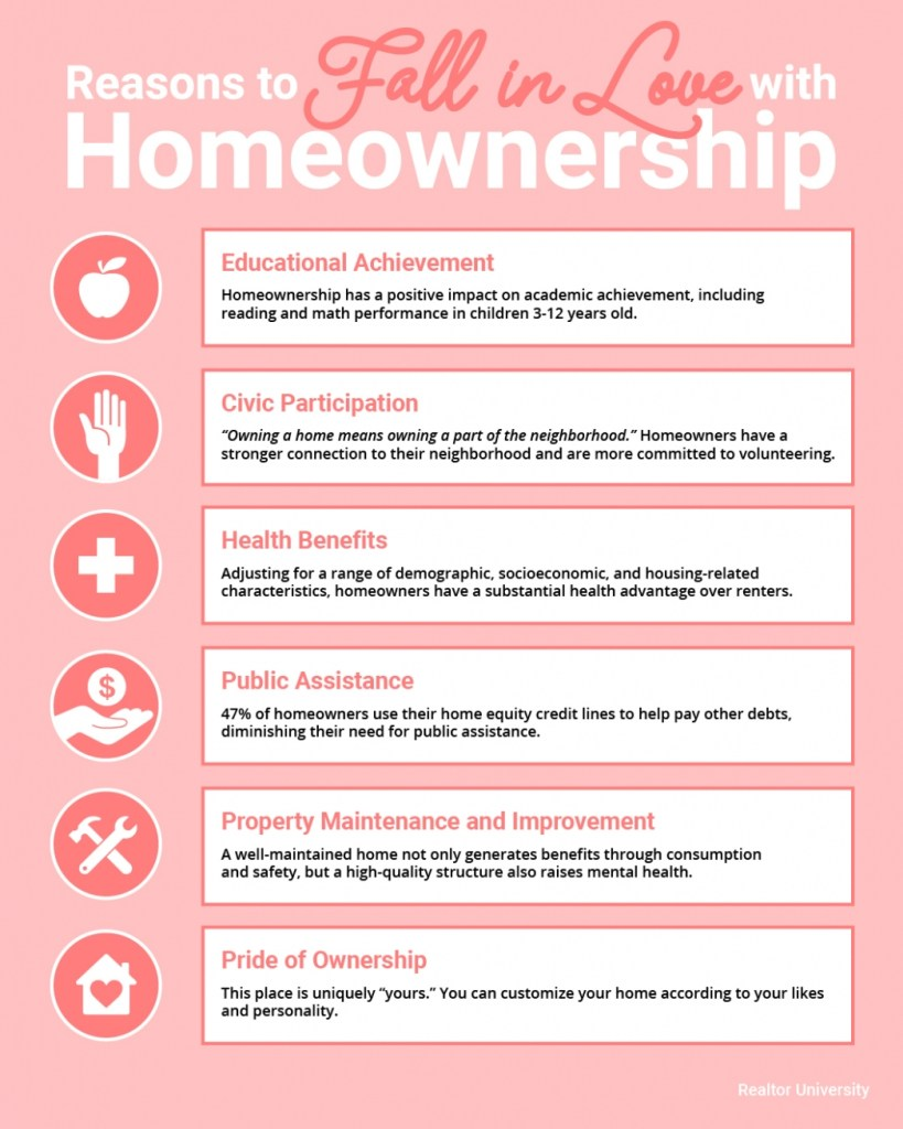 Top reasons to love homeownership