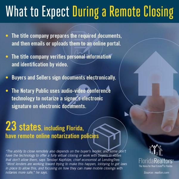 Remote Closing