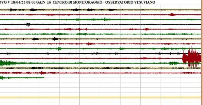 Terremoto oggi: circa 20 micro scosse sul Vesuvio