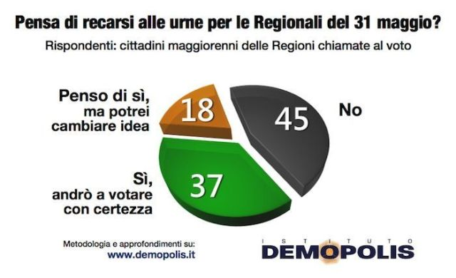 Regionali_Demopolis