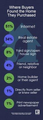 listing agent secrets