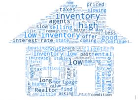 House-shaped word cloud