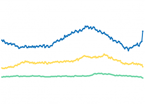 Line graph image: three colored lines