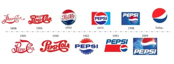 click here to see Pepsico's logo evolution
