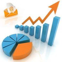 Cerca del 80% de las ventas de e-commerce provienen del email marketing