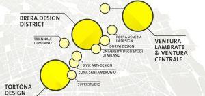 Distretti Fuorisalone Milano 2018