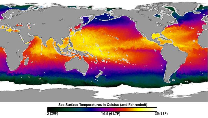 Temperature Global Rise
