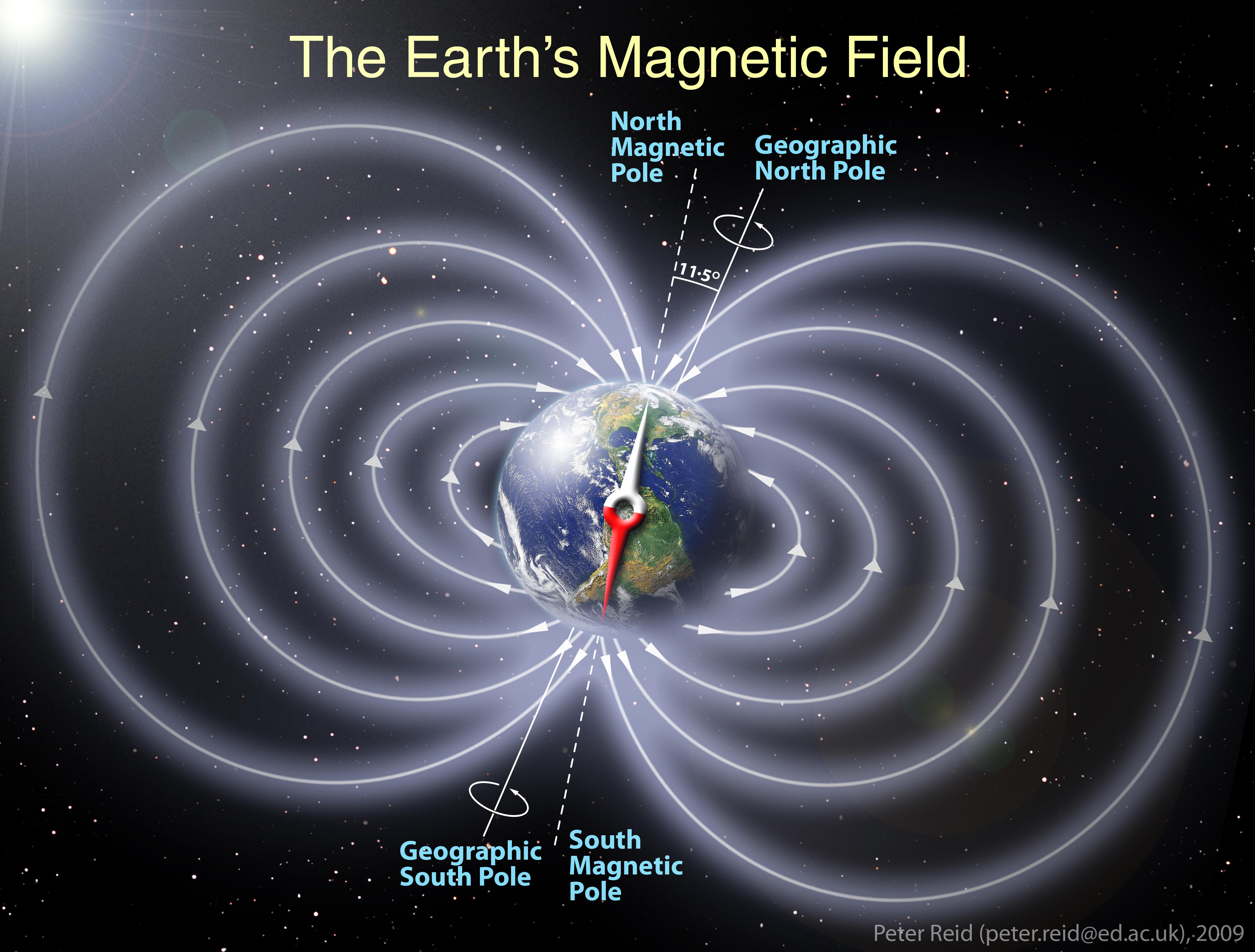 La Direction 333 Magnetic Pole Reversal Happens All