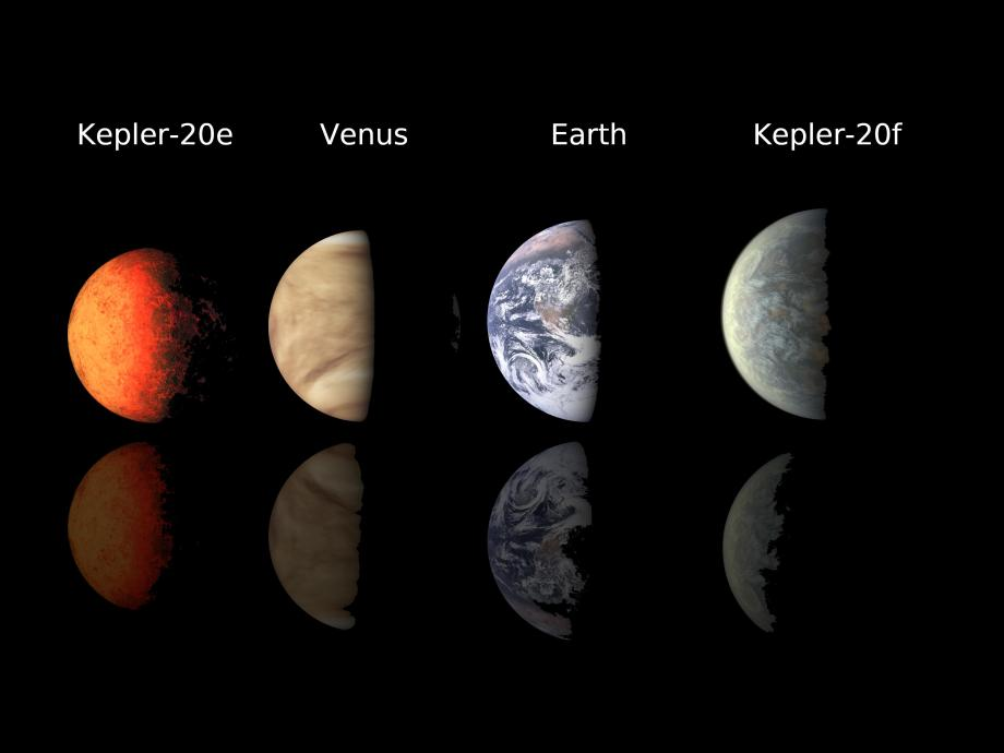 Earth-class Planets Line Up