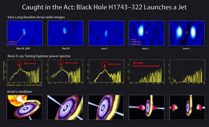 comparison of H1743-322 observations with representative artist concepts