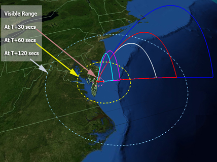 Map of the U.S. Mid-Atlantic region with ATREX flight visibility region and flight trajectory indicated.