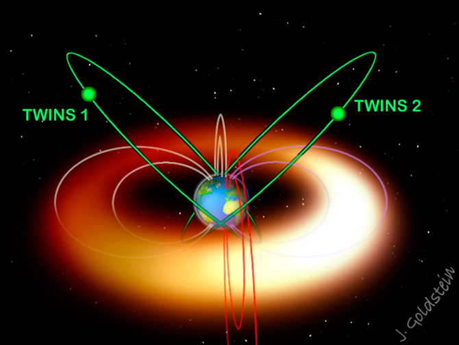 Artist concept of the elliptical orbit of the TWINS spacecrafts.
