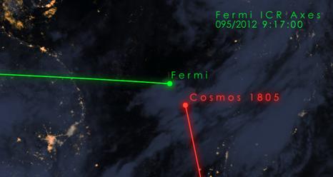 artist concept of Fermi and Cosmos 1805 orbital paths