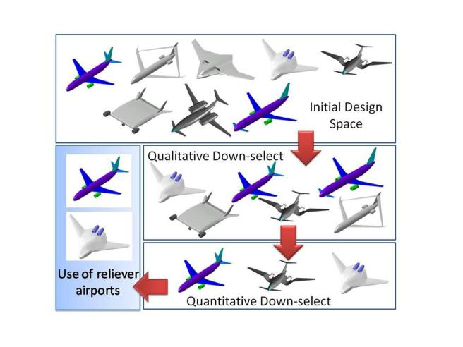 NASA's Over the Horizon View of Aircraft | JDA Journal