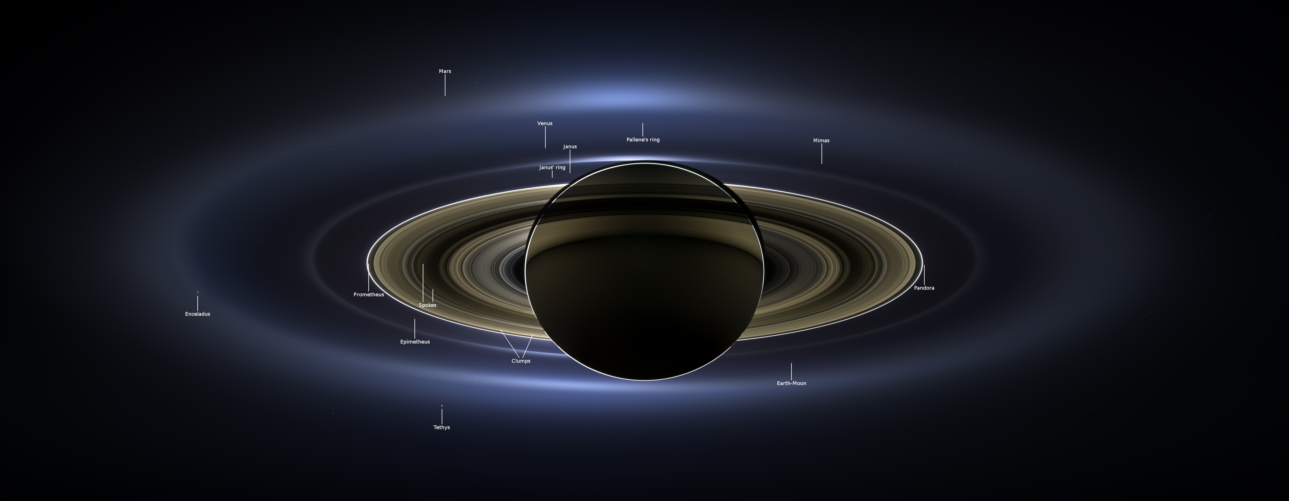 Cassini's view looking back from Saturn, on July 19, 2013, the day the Earth smiled. Click for much larger view.  NASA photo and annotations