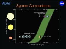 System comparisons slide.