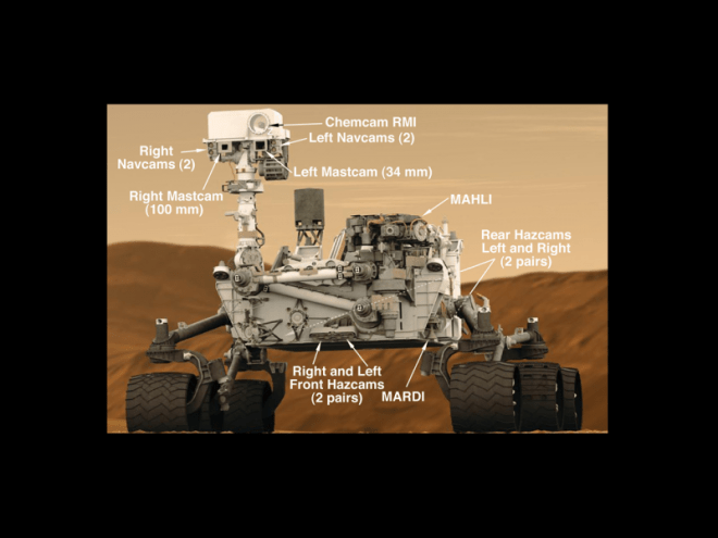 Graphic of Cameras on NASA's Curiosity rover.