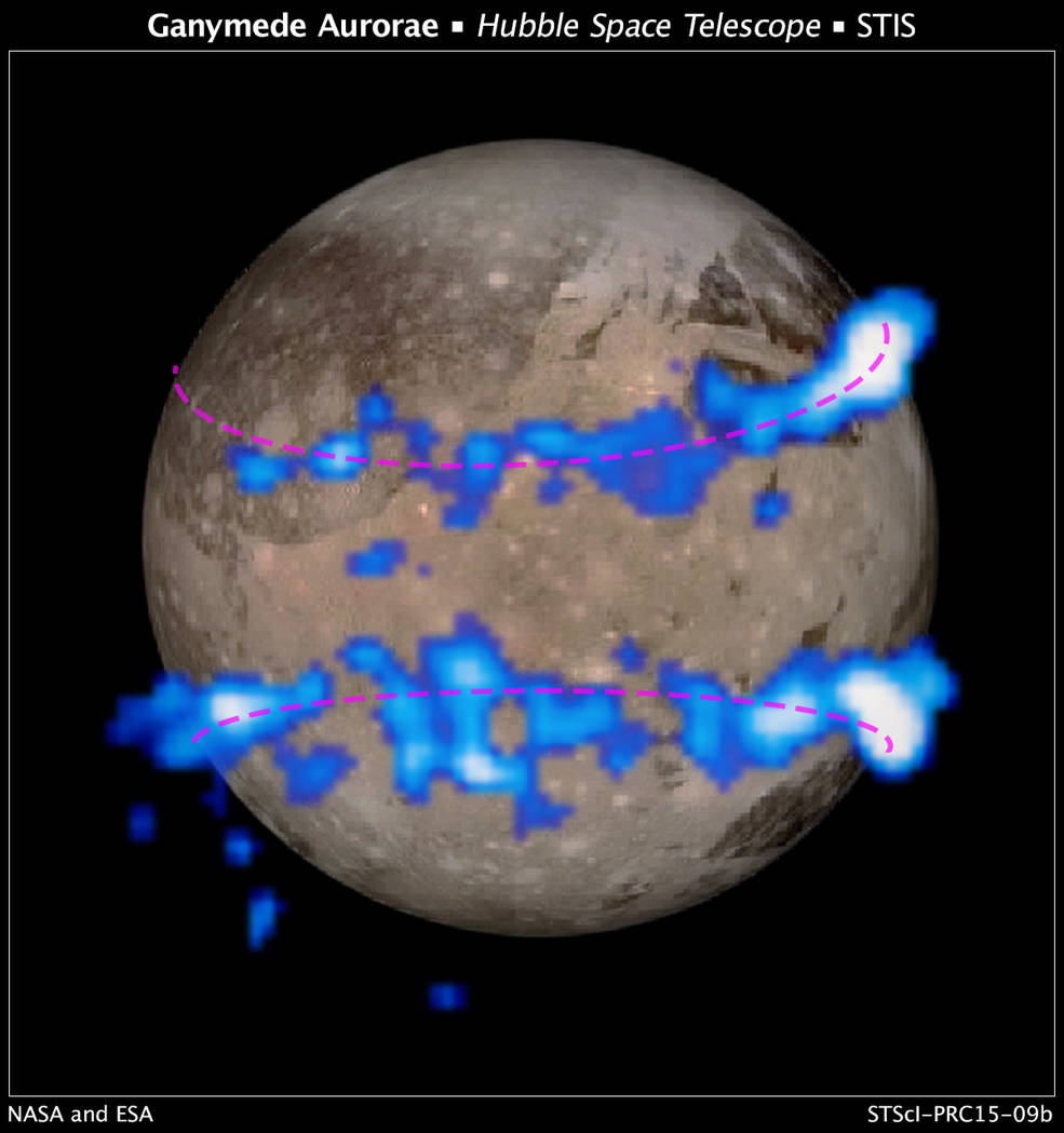 Hubble images of Ganymede's auroral belts (colored blue in this illustration).