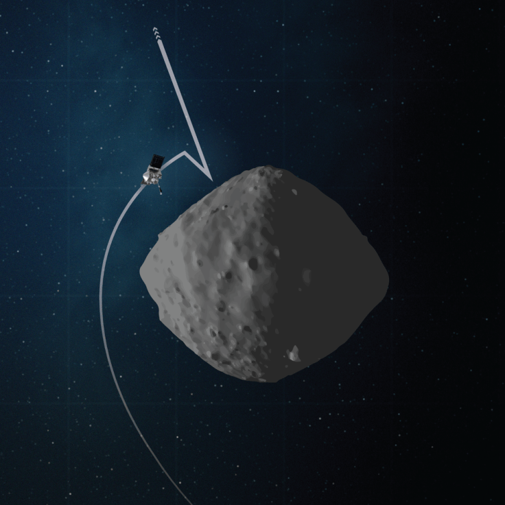 diagram of asteroid with satellite and orbit path