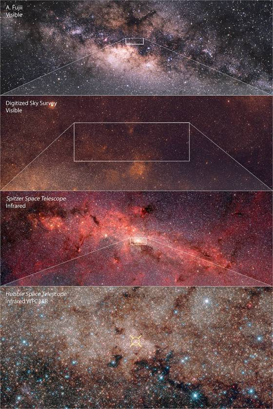 Annotated infrared image showing scale of the galactic core