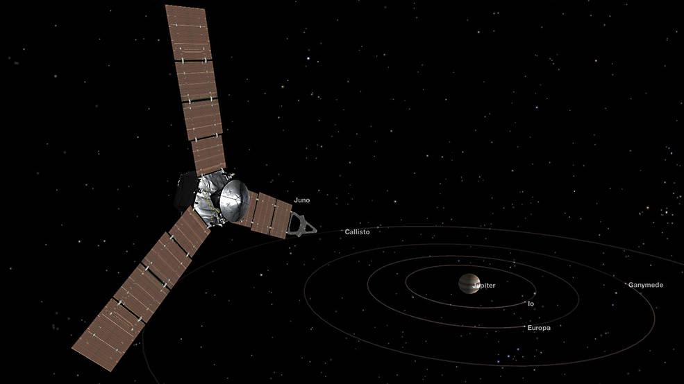 Image Courtesy: NASA Juno Mission