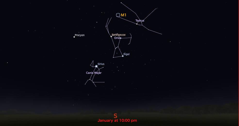 Gráfico estrela M1