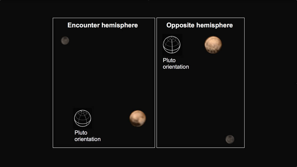 Pluto shows two remarkably different sides in these color images of the planet and its largest moon Charon taken by New Horizons