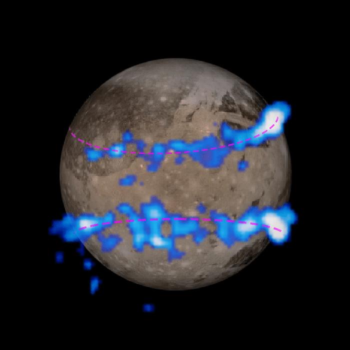 ganymede auroral belt shifting - 700×700